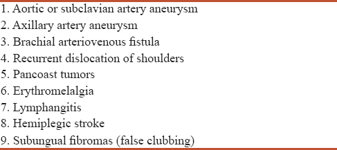Clubbing: The oldest clinical sign in medicine Agarwal R